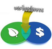 Eco-Business Venn Diagram Green Sustainable Practices Make Money — Photo