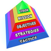 Business Management Pyramid Vision Mission Strategy Objective Ta — 图库照片