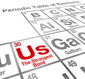 Us the Strongest Bond words on a periodic table — Stockfoto