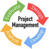 Flèches de projet management business cycle — Vecteur