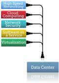 Network Data Center Security Software — Stock Vector