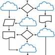 Cloud flowchart charts network solutions — Imagen vectorial