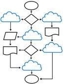 Cloud flowchart charts network solutions — Stock Vector
