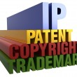 IP Patent Copyright Trademark words — Stock Photo #23258602