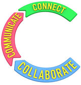 Connect collaborate communicate 3D arrows — Stock Photo