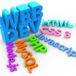 Developer tools for HTML CSS website - Stock Photo