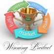 Business product design arrows trophy — Stock Photo