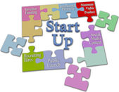 Lean Start Up business plan solution — Stock Photo