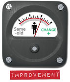 Measure person change on improvement meter — Stock Photo