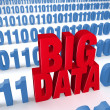 Big Data In The Numbers — Stock fotografie