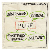 Pure goal setting concept — Stock Photo