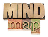 Mind map in wood type — Stock Photo