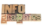 Infographics in wood type — Stock Photo