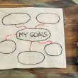 Setting goals napkin doodle — Stock Photo #21002495