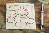 Setting goals napkin doodle — Stock Photo