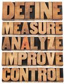 定义、 衡量、 分析、 改善、 控制 — 图库照片