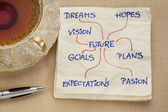 Dreams, goals, plans, vision — Stock Photo