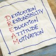 Stock Photo: Dream acronym on napkin
