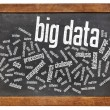 Big data word cloud — Stock Photo