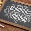 Scientific method word cloud — Stock Photo