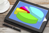 Pie chart on digital tablet — Stock Photo