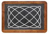 Lassajous curve on blackboard — Stock Photo