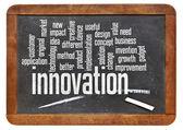 Nube de palabras de innovación — Foto de Stock