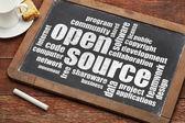 Open source word cloud — Stock Photo