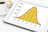 Data histogram on digital tablet — Stock Photo