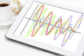 Graph of wave signals  — Stock Photo