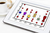 Notched box plot on a tablet — Stock Photo