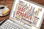 Infographics word cloud på laptop — Stockfoto