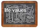 Word cloud of possible life values — Stock Photo
