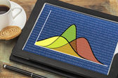 Gausian (bell) curves on tablet — Stock Photo