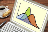 Gausian (bell) curves on laptop — Stock Photo