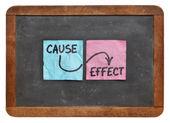 Concetto di causa ed effetto — Foto Stock