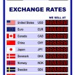 World Currency Rates — Stock Vector #33571695