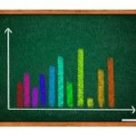gráfico na lousa verde — Foto Stock