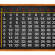 Multiplication table on blackboard - Stock Photo