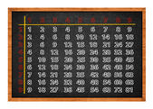 Multiplication table on blackboard — Stock Photo