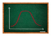 Gaussian, bell or normal distribution curve — Stock Photo