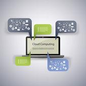 Cloud Computing Concept — Stockvektor