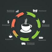 Infographics Design - Coffee — Stock Vector