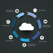 Cloud Computing Concept - Infographic Design — Stock Vector