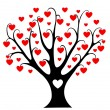 Stock Vector: Hearts tree.