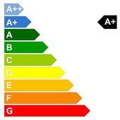 Energy efficency scale — Stock Photo