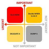 Time management diagram — Stock Photo