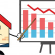 Grumpy Business House Character With Pointer Presenting A Falling Chart — Stock Photo