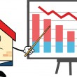 Grumpy Business House Character With Pointer Presenting A Falling Chart — Stock Photo #30745925
