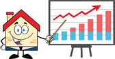 Business House Character With Pointer Presenting A Progressive Chart — Stock Photo